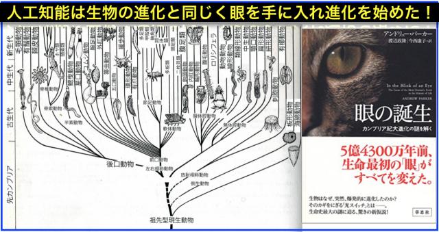 地球上の生物がカンブリア紀に大爆発とAI(人工知能)の関連性