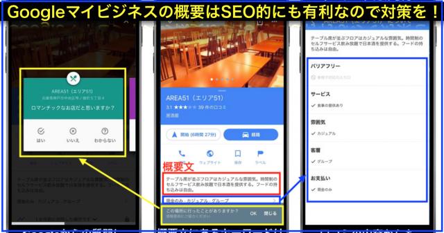 Googleマイビジネスの概要55〜65字を最適化したSEO対策