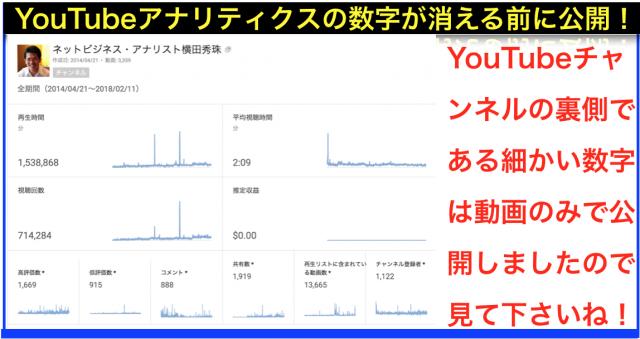 YouTubeアナリティクスで注目すべき指標・裏側の数字を公開