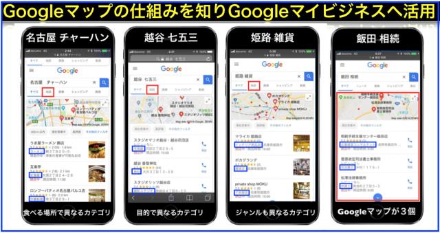 検索キーワードの意図で地図枠の位置やタブの順番が変わる①