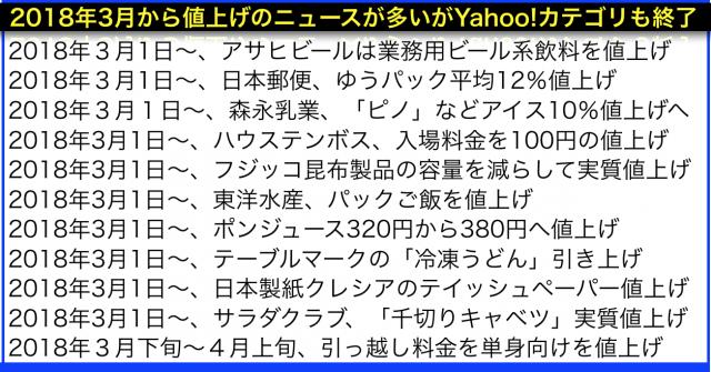 2018年(平成30年)3月から変わること:Yahoo!カテゴリ終了