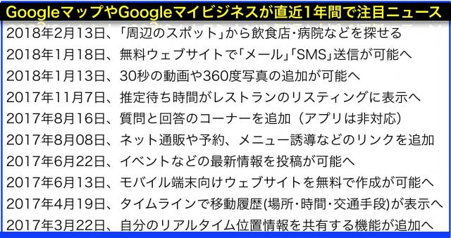 #Googleマップ #Googleマイビジネス セミナー講師ネタ帳