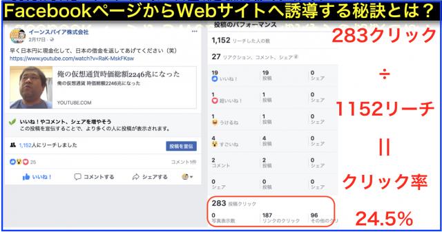 2018年2月Facebookページ投稿クリック数ランキング20