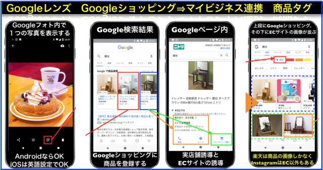 Googleレンズ・ショッピング実店舗誘導・画像検索「商品」タグ