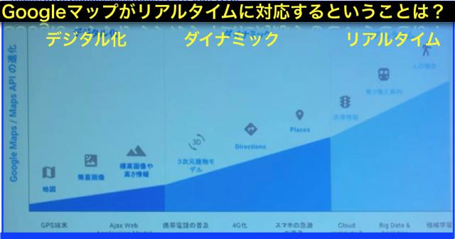 Googleマップ進化しリアルタイム性を問う機能が続々と追加