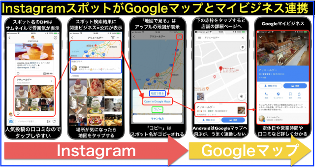 InstagramスポットとGoogleマップ・マイビジネスが連携へ