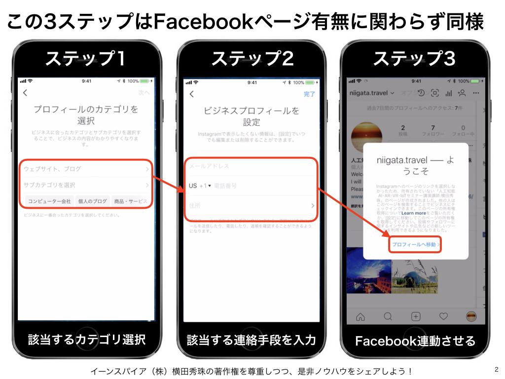 Instagramビジネスプロフィールへ切替時にFacebookページを作成する方法