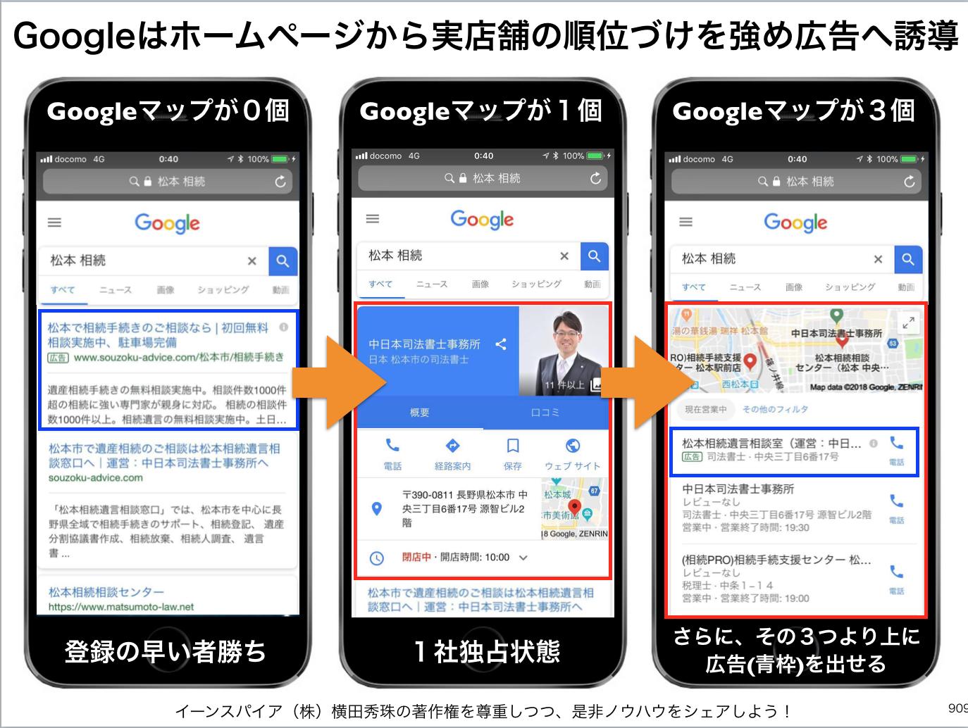 Googleはホームページから実店舗の順位づけを強め広告へ誘導