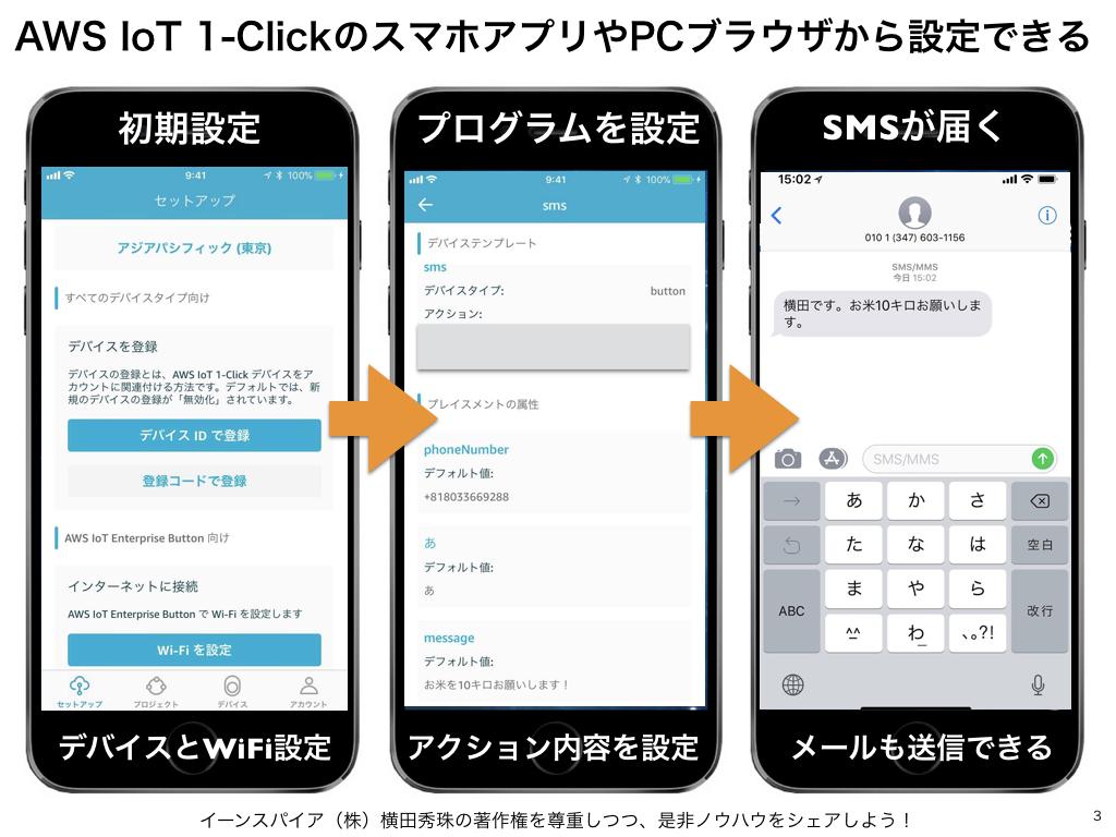 AWS IoT 1-ClickのスマホアプリやPCブラウザから設定できる