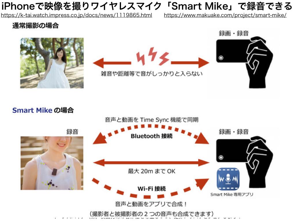 iPhoneで映像を撮りワイヤレスマイク「Smart Mike」で録音できる