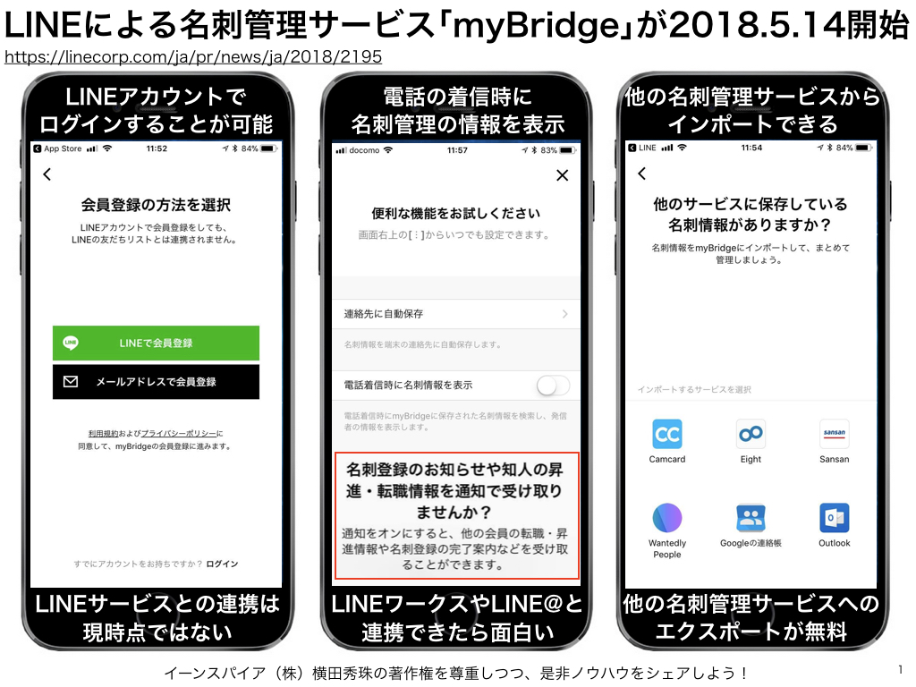 LINE名刺管理サービス「myBridge」へEightから切り替える方法