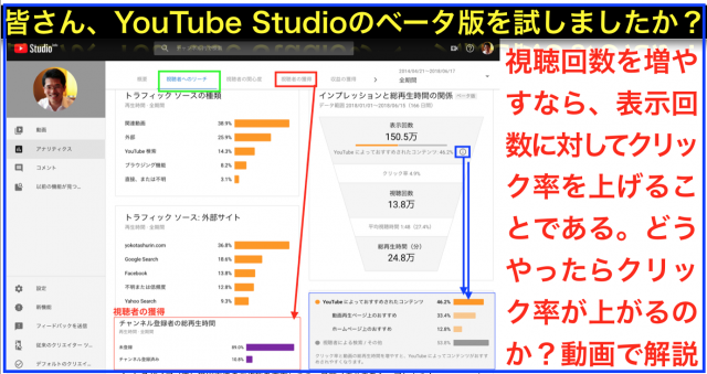 YouTube Studioのみ分析できるクリック率に注目し改善を