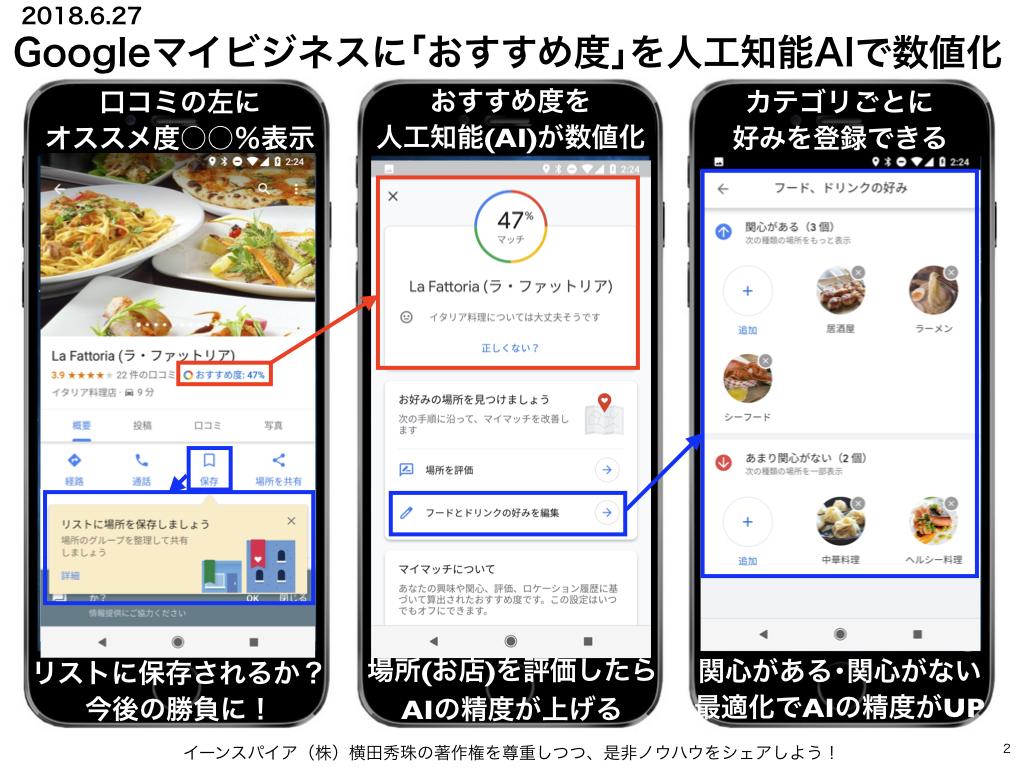 Googleマップ:エリアや店をフォロー・オススメ度をAI数値化