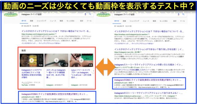 Google検索結果にニーズ以上で動画枠をテスト表示の狙いは?