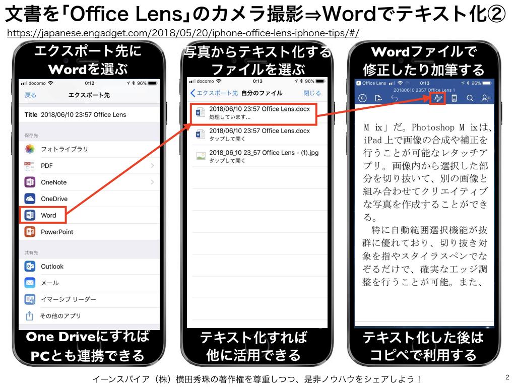 文書を「Office Lens」のカメラ撮影⇒WordでAIがテキスト化