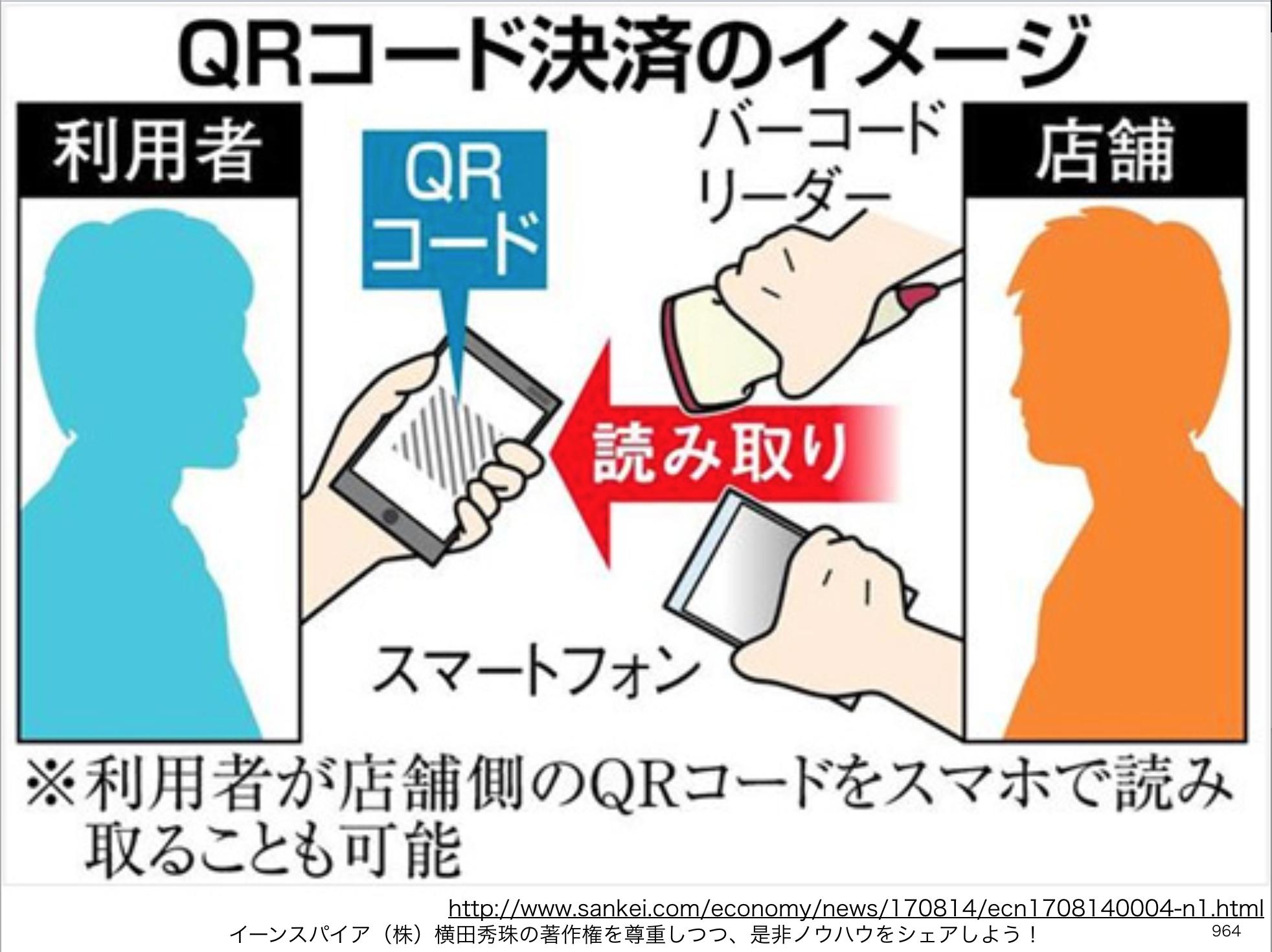 QRコード決済サービス一覧・ニュースまとめ・比較(随時更新)