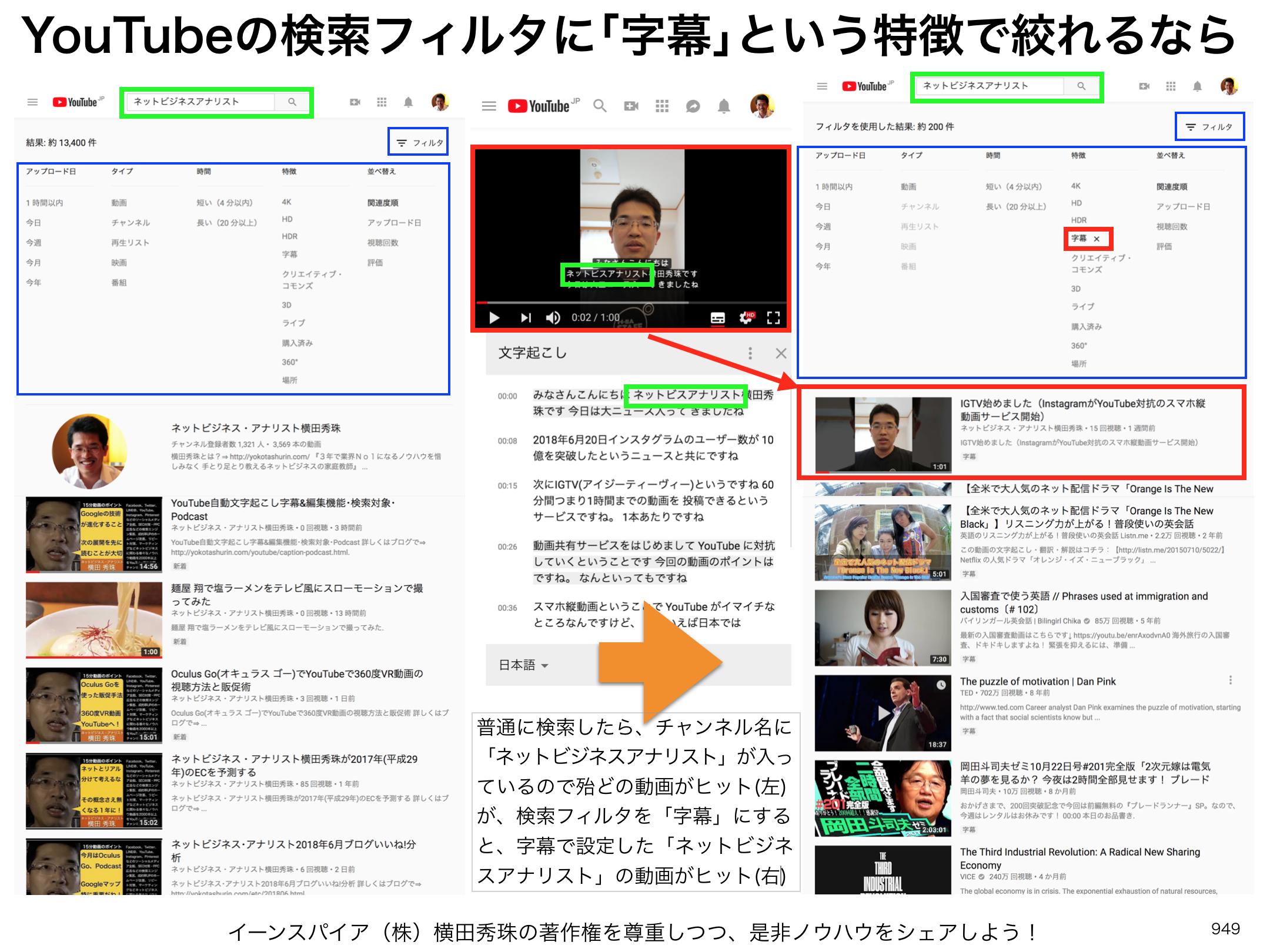 YouTube自動文字起こし字幕&編集機能・検索対象・Podcast