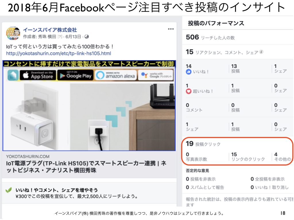 2018年6月Facebookページ投稿クリック数ランキング20
