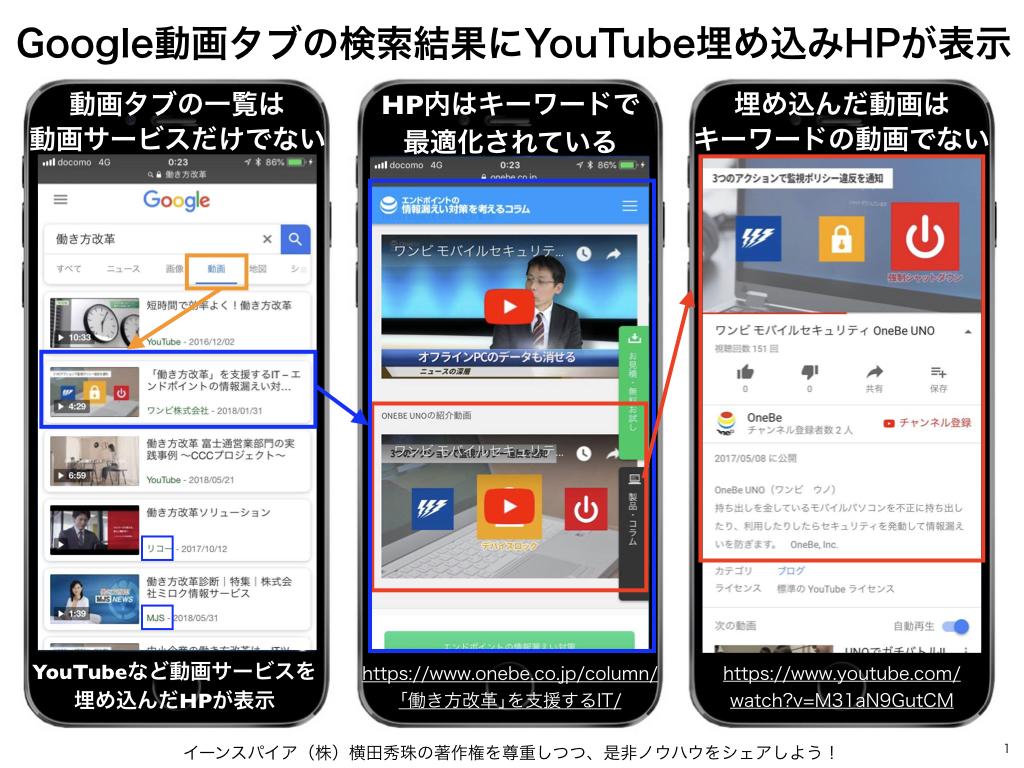 Google動画タブ検索結果にYouTube埋め込みHP表示の狙い