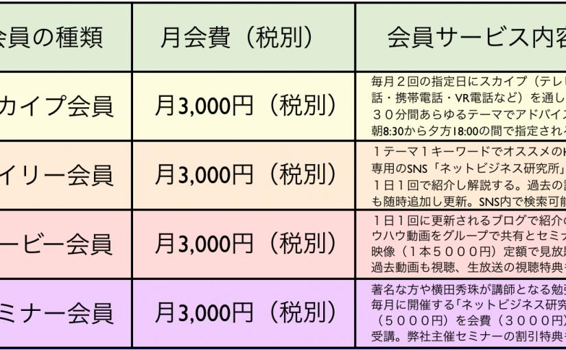 ネットビジネス研究会(スカイプ・デイリー・ムービー・セミナー会員)