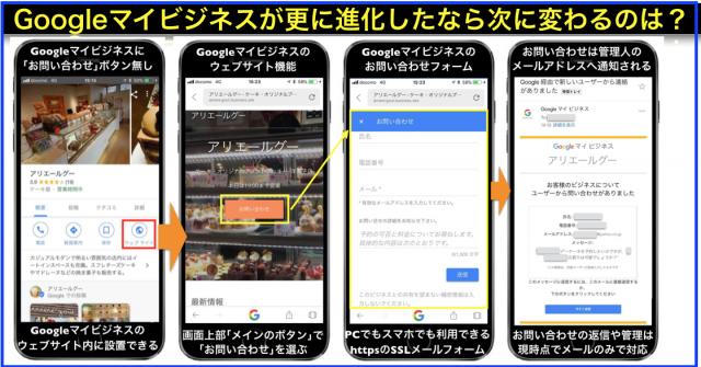Googleマイビジネスにお問い合わせフォームの設置が可能へ