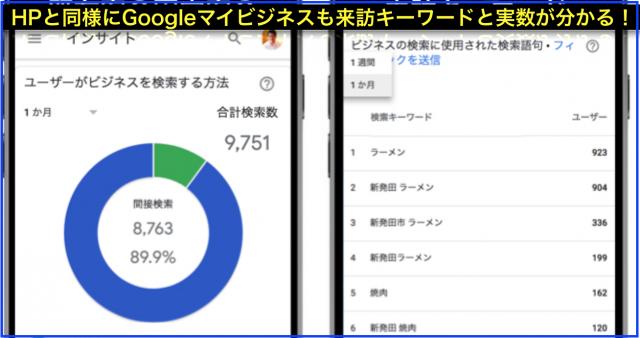 Googleマイビジネス・インサイトで来訪キーワードを実数表示