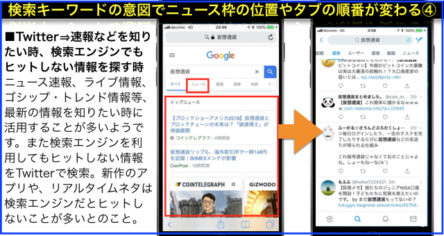 検索キーワードの意図でニュース枠の位置やタブの順番が変わる④