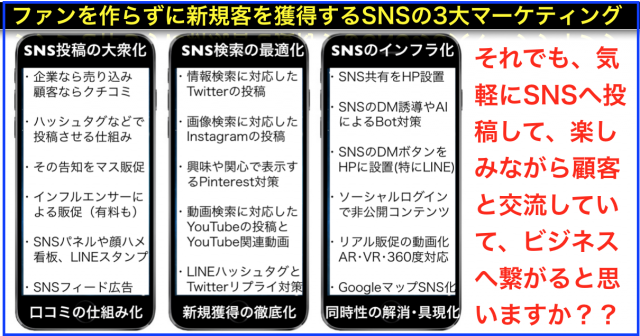 ファンを作らずに新規客を獲得するSNSの3大マーケティング