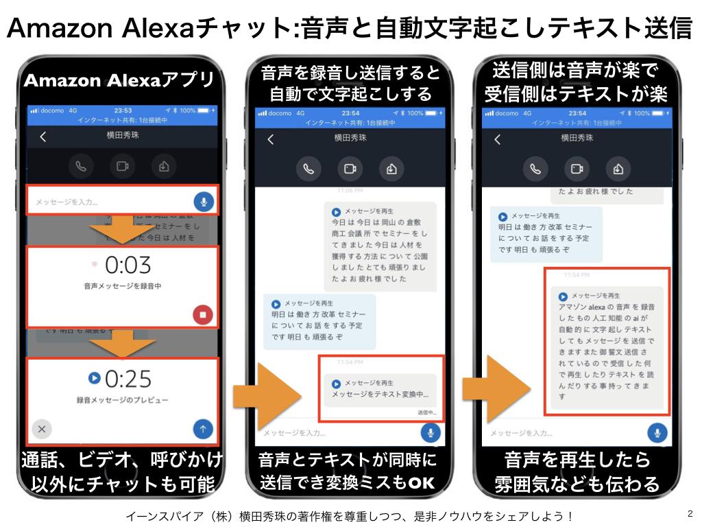 Amazon Alexaチャット:音声と自動文字起こしテキスト送信