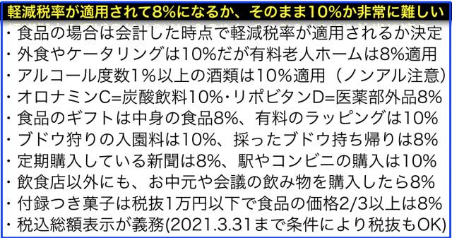 消費税10%と軽減税率制度に関するセミナー講演講師ネタ帳