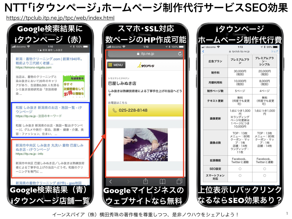 NTT「iタウンページ」ホームページ制作代行サービスSEO効果