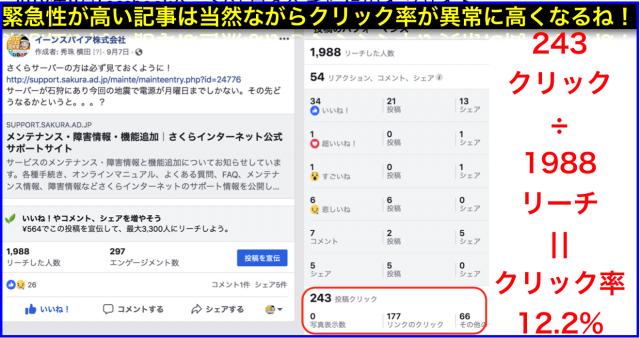 2018年9月Facebookページ投稿クリック数ランキング20