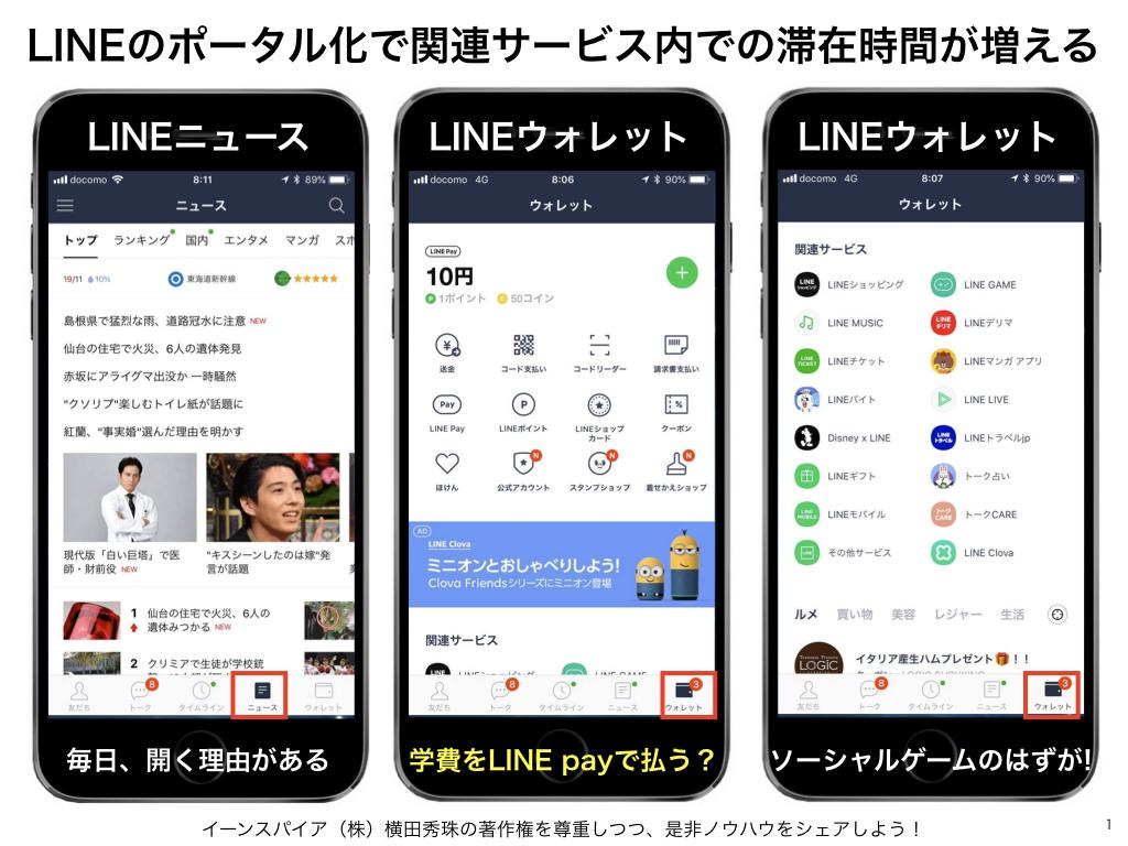 LINEチャットbotの優位性はコミュニケーション自動化でない