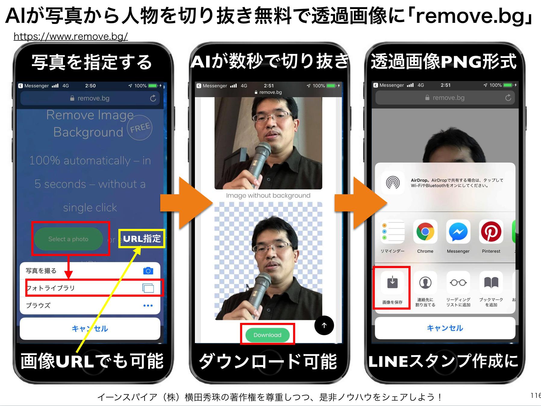 AIが写真から人物を切り抜き無料で透過画像に「remove.bg」