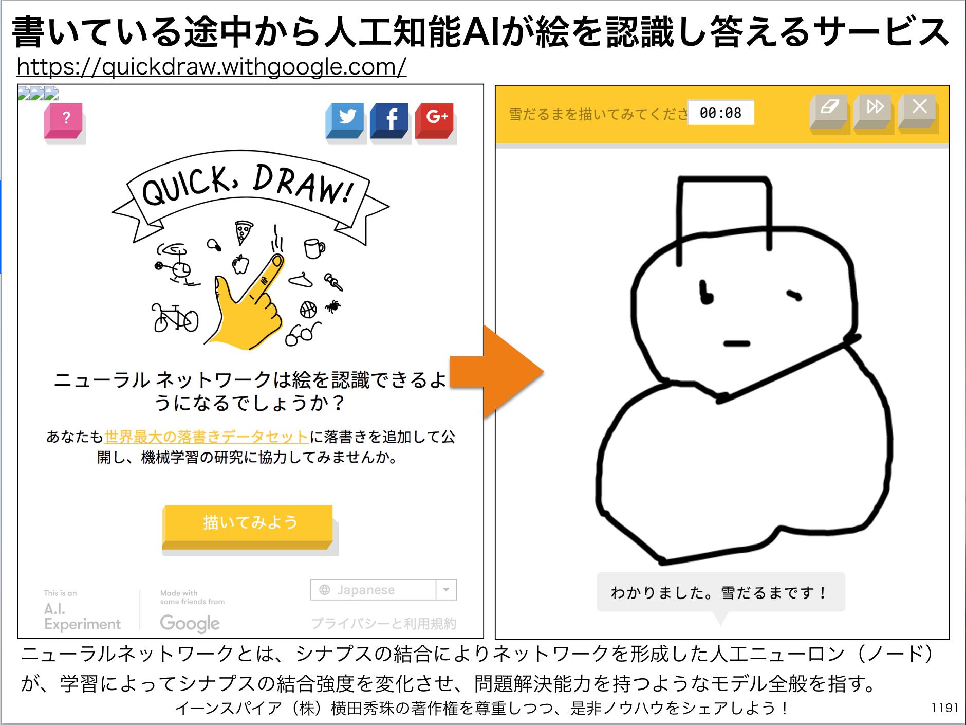 書いている途中から人工知能AIが絵を認識し答えるGoogleサービス「Quick Draw」