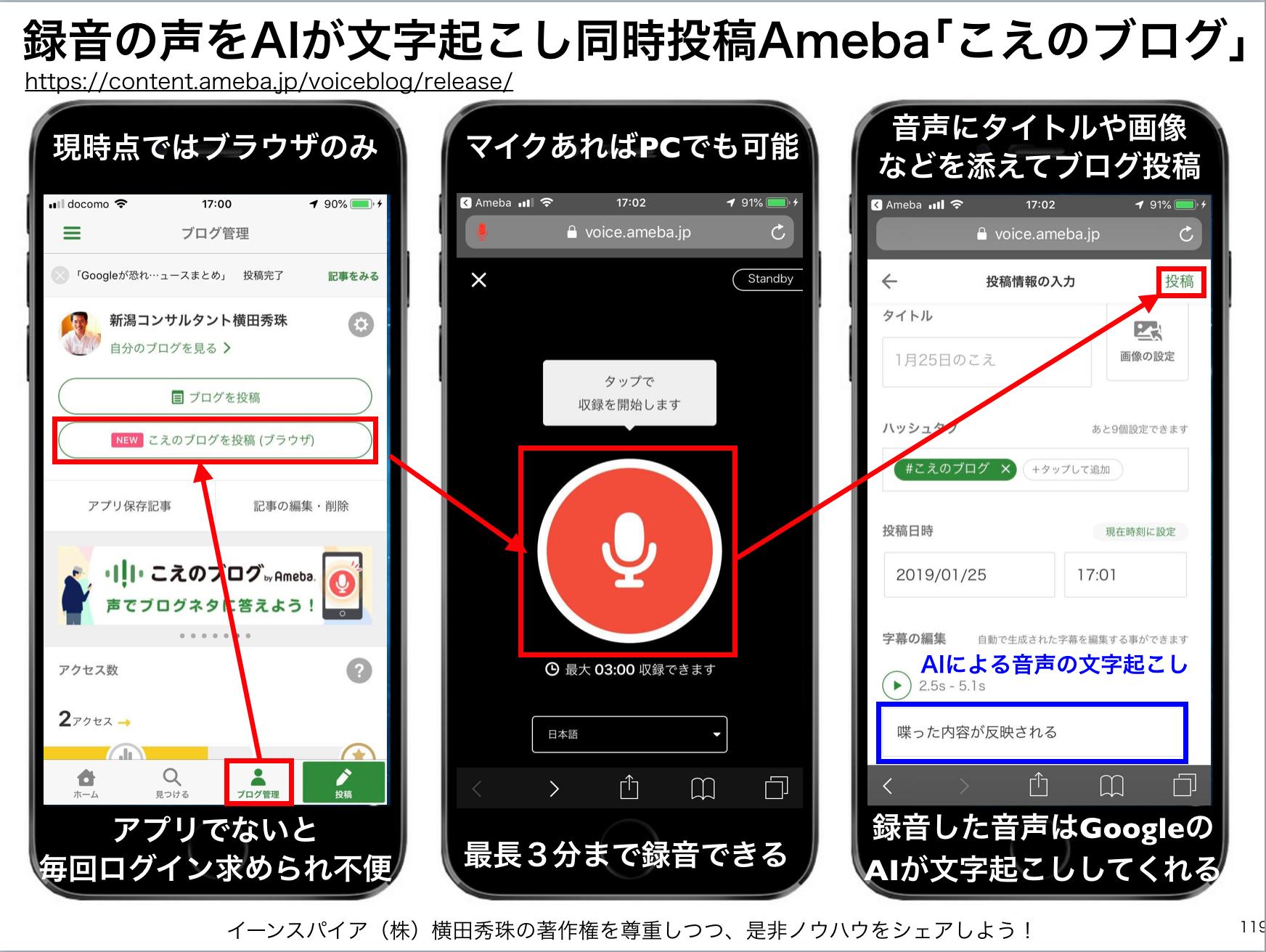 録音した声をAIが文字起こし同時投稿Ameba「こえのブログ」
