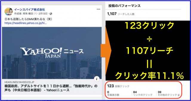 2019年2月Facebookページ投稿クリック数ランキング20