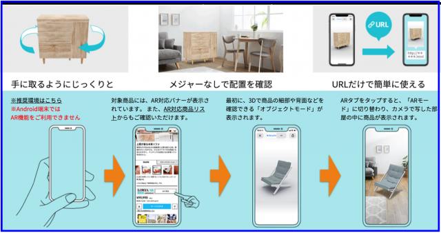 スマホアプリ不要!ブラウザから家具を試し置き⇒ARで確認