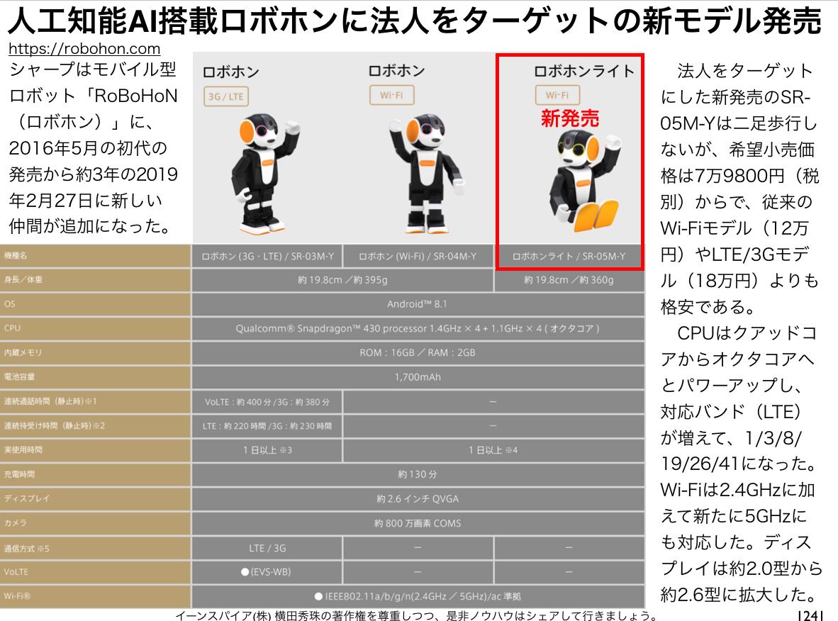 ロボホン(RoBoHoN)がリニューアルし7万円台の機種も登場