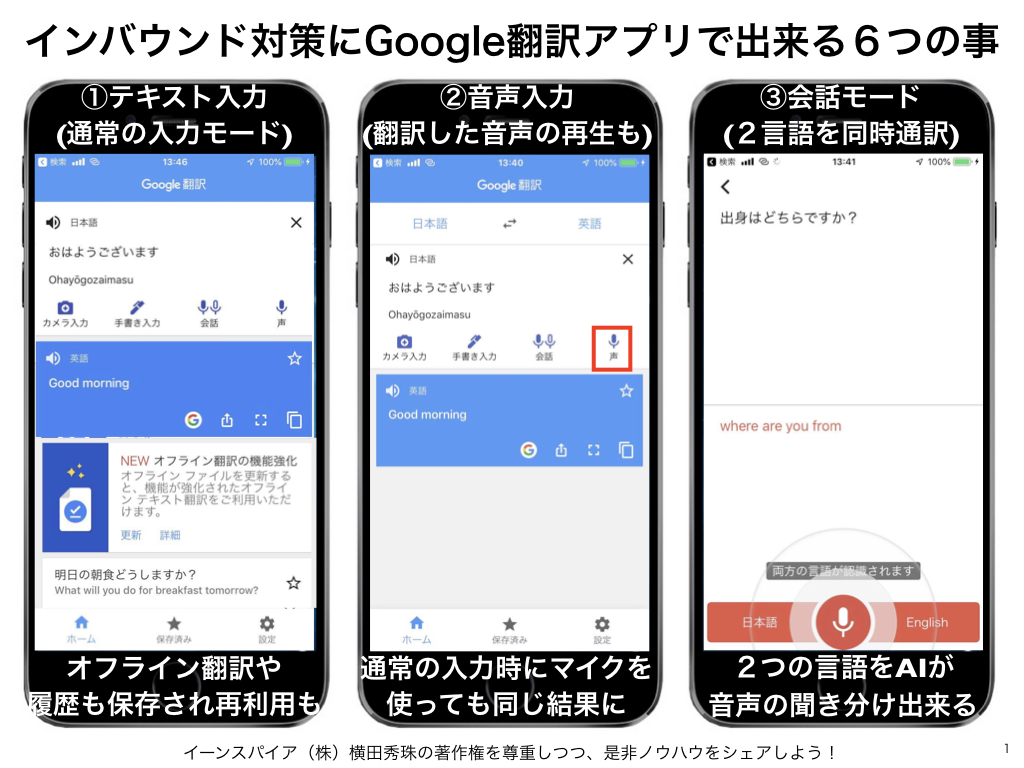 インバウンド対策にGoogle翻訳アプリで出来る6つの事(+1)