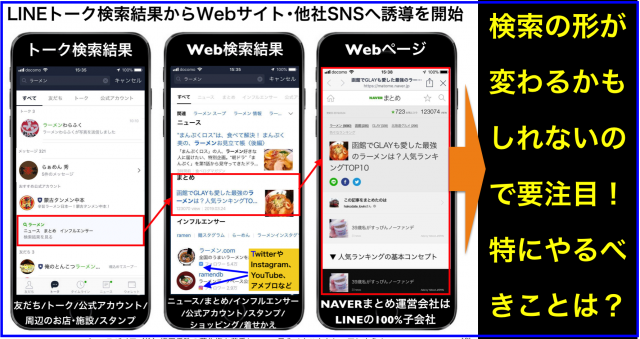 LINEトーク検索結果からWebサイト・他社SNSへ誘導を開始