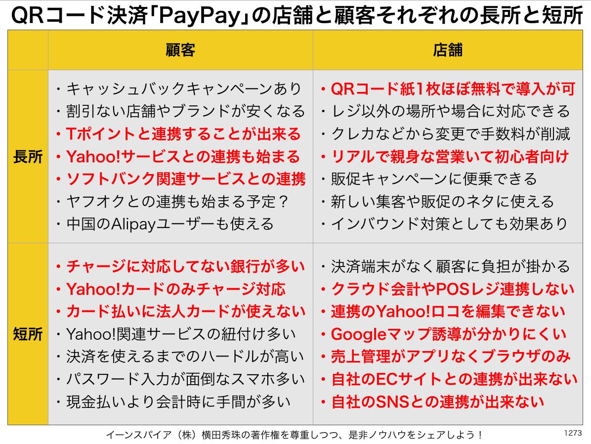 QRコード決済「PayPay」の店舗と顧客それぞれの長所と短所