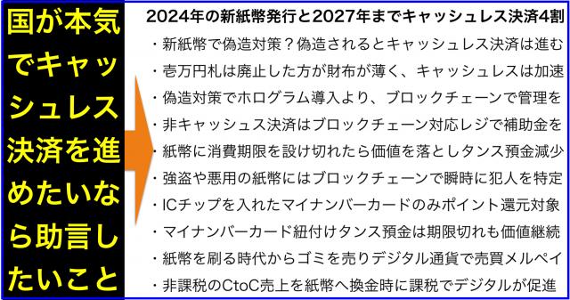 2024年に新紙幣発行と2027年までキャッシュレス決済4割