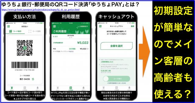 ゆうちょ銀行QRコード決済「ゆうちょPAY」初期設定・レビュー