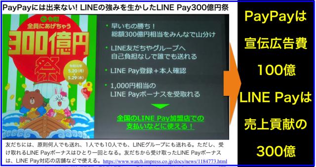 PayPayはムリ! LINEの強みを生かしたLINE Pay300億円祭