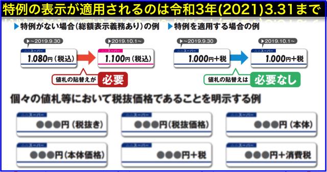 消費税転嫁対策:総額表示方式・税込価格2021.3.31までに適用