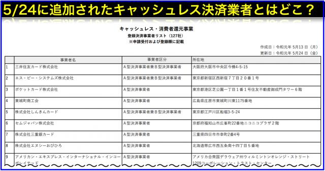 キャッシュレス・消費者還元事業 登録決済事業者リスト127社