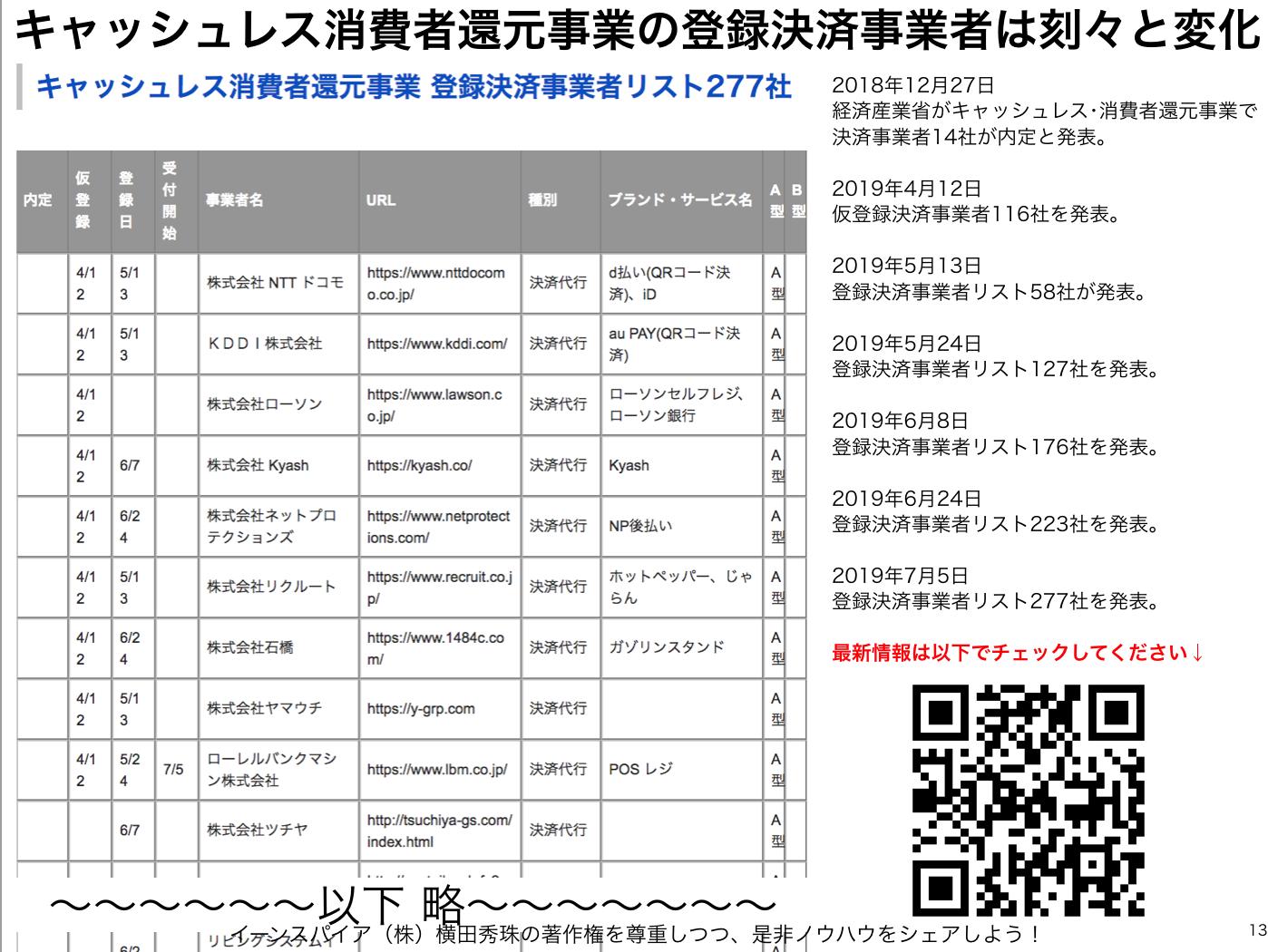 キャッシュレス・消費者還元事業 登録決済事業者リスト223社