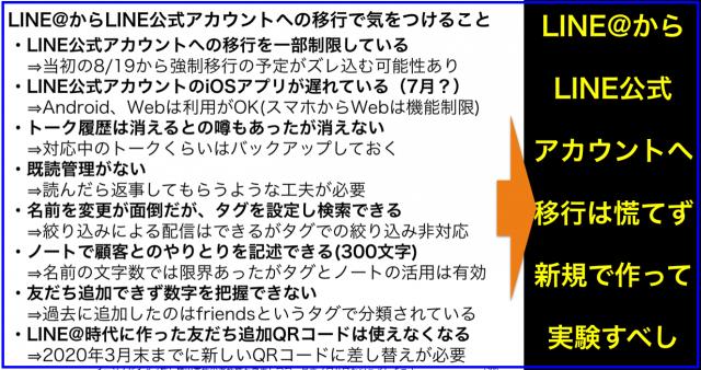 LINE@からLINE公式アカウントへ移行で注意すべきこと8つ