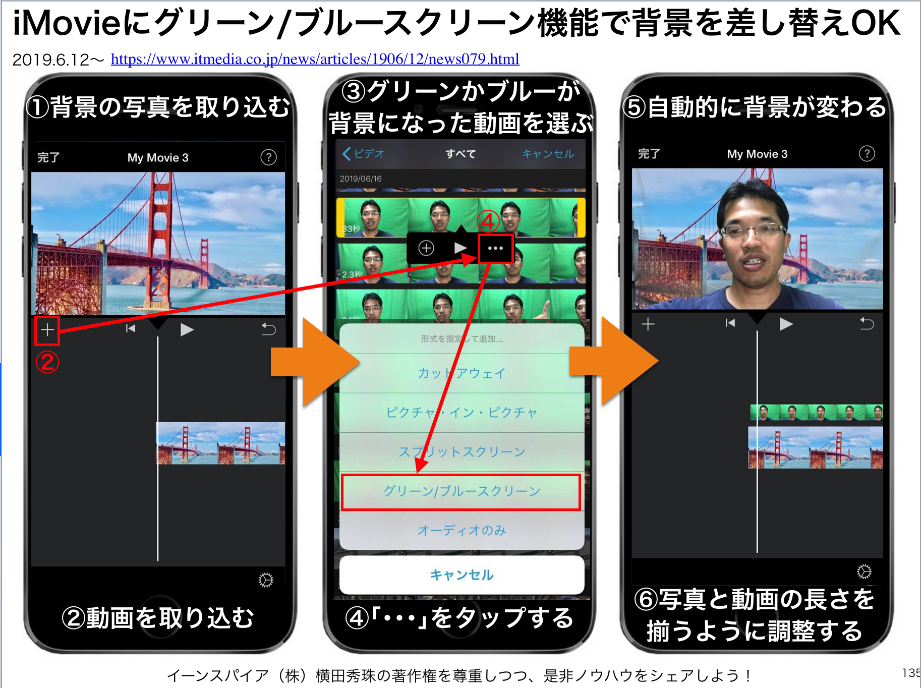 iMovieのグリーン/ブルースクリーン機能で背景が変えられる